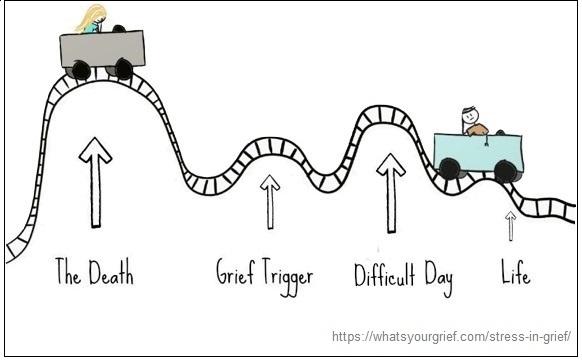 grief coaster 3